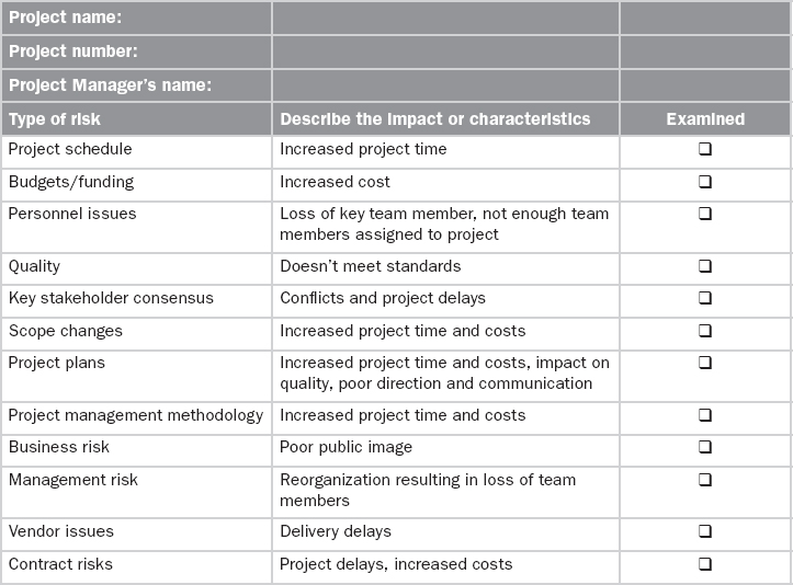 Appendix C: Sample Project Management Checklists - Project