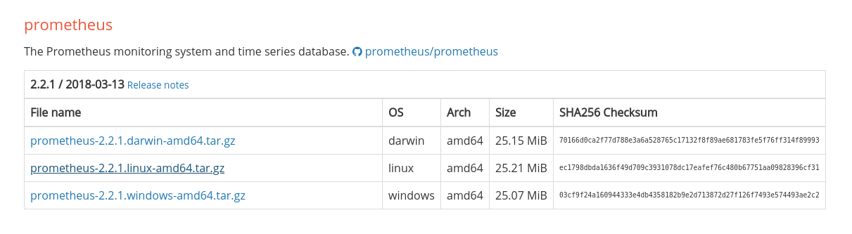 A fragment of the Prometheus download page.