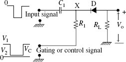 FIGURE 11.10 The unidirectional diode gate to transmit negative pulses
