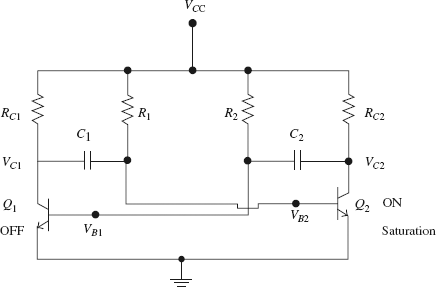 FIGURE 7.1 A collector-coupled astable multivibrator