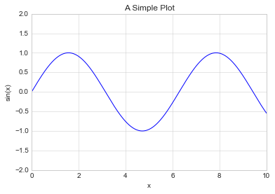 4  Visualization with Matplotlib - Python Data Science