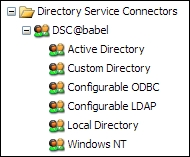 Configuring Directory Service Providers