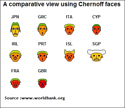 Creating Chernoff faces in R
