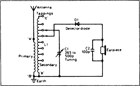 image  figure 1 circuit diagram of the crystal set