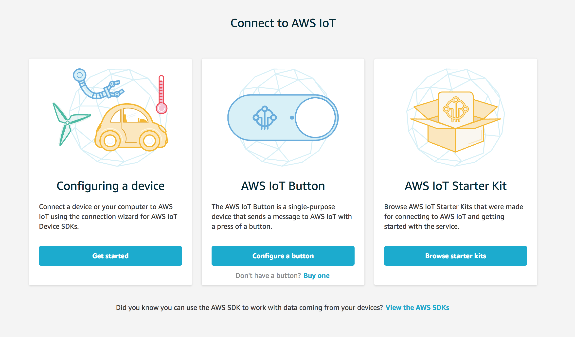 AWS IoT connections - Raspberry Pi 3 Home Automation Projects [Book]