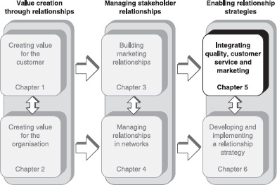 apples marketing relationship building with the target customers essay In a time of exploding choice and unpredictable change, marketing—the new marketing—is the answer with so much choice for customers, companies face the end of loyalty.