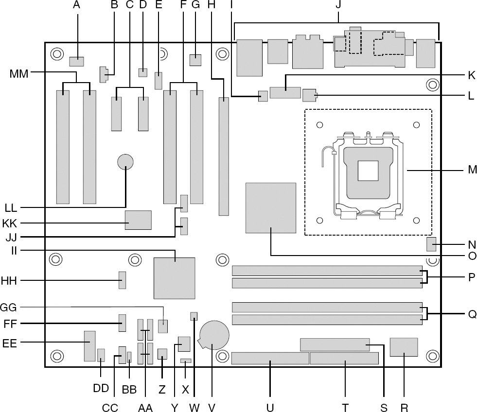Component layout on a typical motherboard (image courtesy of Intel Corporation)
