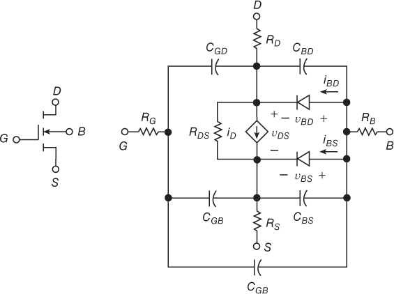 Appendix A: SPICE Model of Power MOSFETs - RF Power