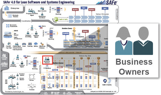 scaled agile framework reference guide pdf