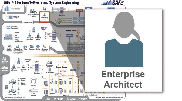Enterprise architect safe 4 0 reference guide scaled for Enterprise architect vs