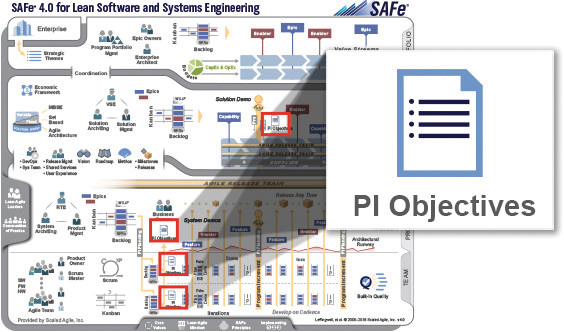 PI Objectives - SAFe® 4 0 Reference Guide: Scaled Agile