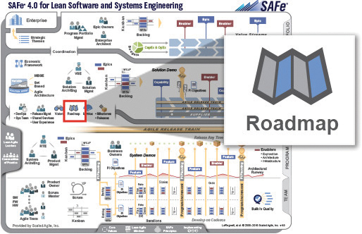 Roadmap Safe 4 0 Reference Guide Scaled Agile