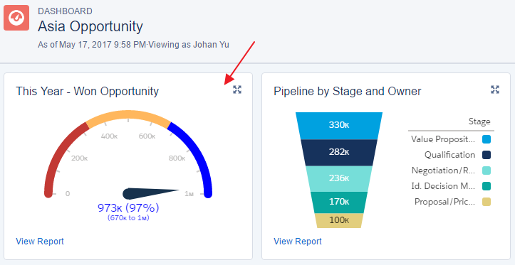 Gauge charts - Salesforce Lightning Reporting and Dashboards