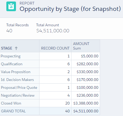 Creating a Summary report - Salesforce Lightning Reporting