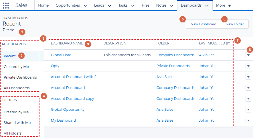 The Dashboards tab - Salesforce Lightning Reporting and