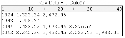 Raw Data File Data97 Showing Empty Records.