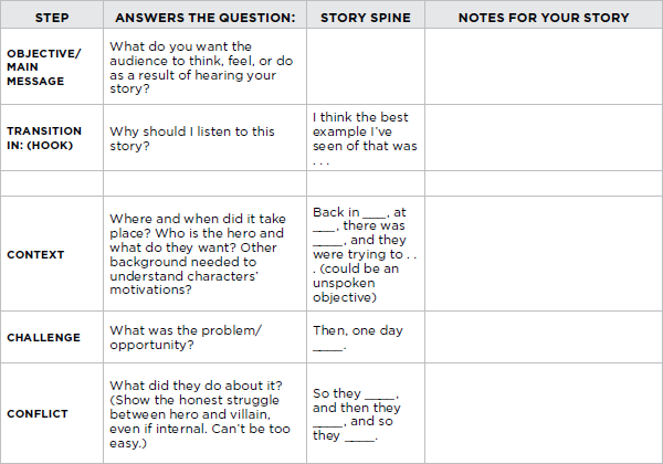 appendix c story structure template sell with a story book