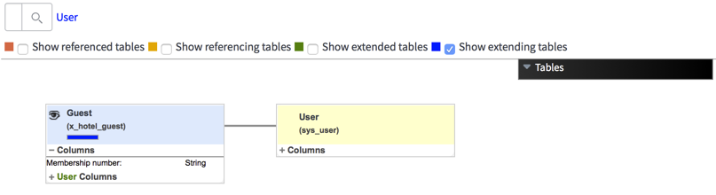 Making it visual with the Schema Map - ServiceNow: Building