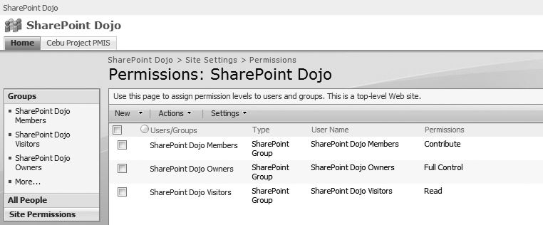 SharePoint groups