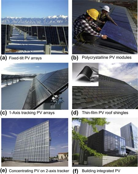 Color Plates - Solar Energy Forecasting and Resource