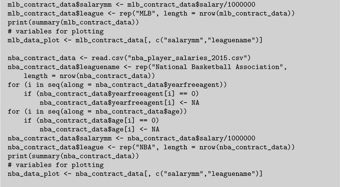 Code Snippets - Sports Analytics and Data Science: Winning