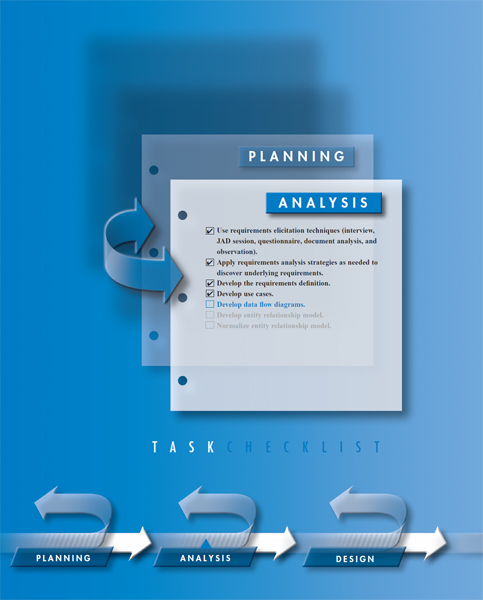 CHAPTER 5: PROCESS MODELING - System Analysis and Design