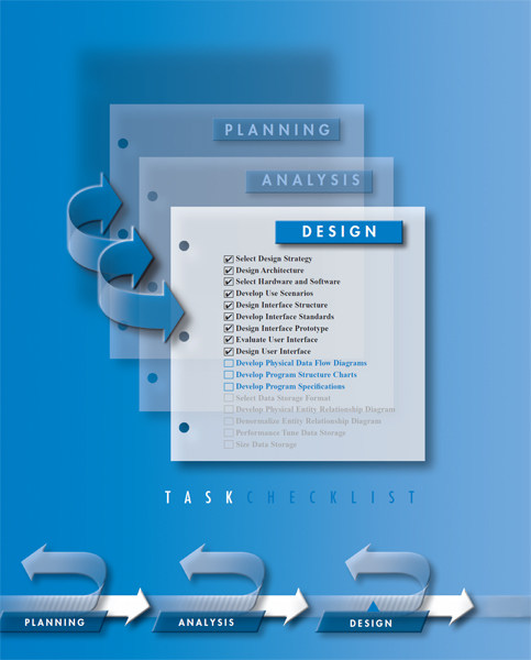 Chapter 10 Program Design System Analysis And Design Fifth Edition Book