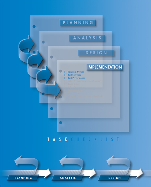 Chapter 12 Moving Into Implementation System Analysis And Design Fifth Edition Book
