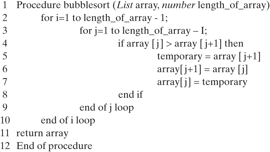 Computer code, titled, Pseudocode for the bubble sort algorithm. The code has 12 lines.