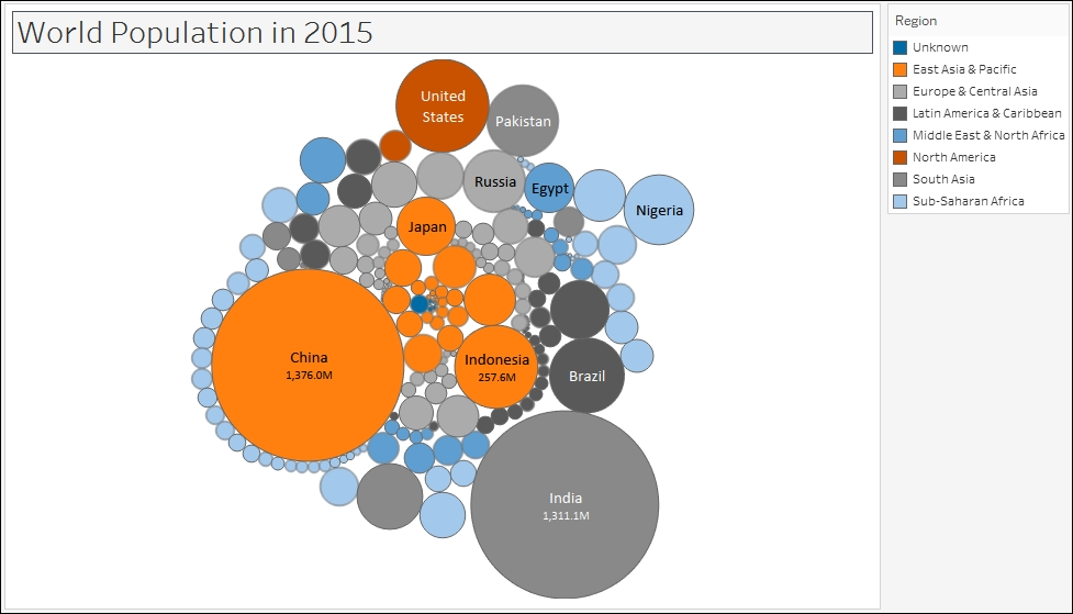 Creating A Bubble Chart - Tableau 10 Business Intelligence