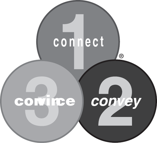 HABIT 2: CONVEY MANAGING INFORMATION: Use Portion Control to Get Your Points Across with Clarity, Not Confusion