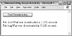 Demonstrating asynchronicity
