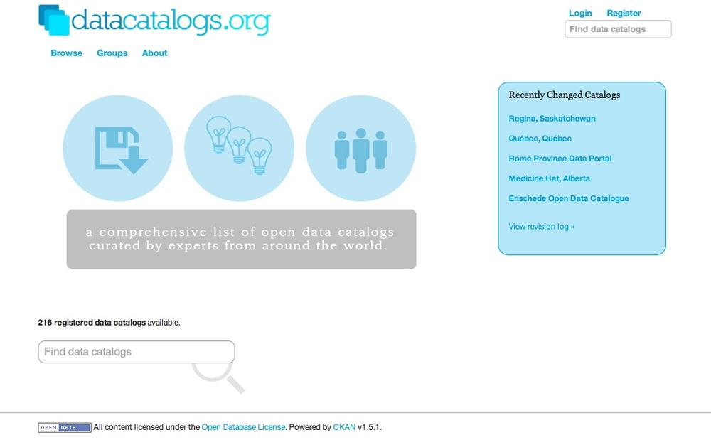 datacatalogs.org (Open Knowledge Foundation)