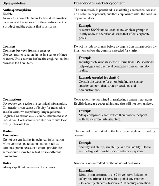 Appendix A Exceptions For Marketing Content The Ibm Style Guide