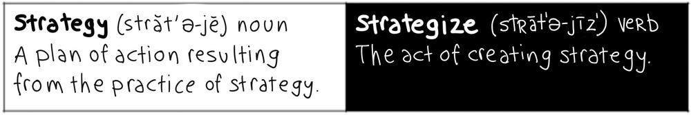 Strategy is the noun and needs a verb