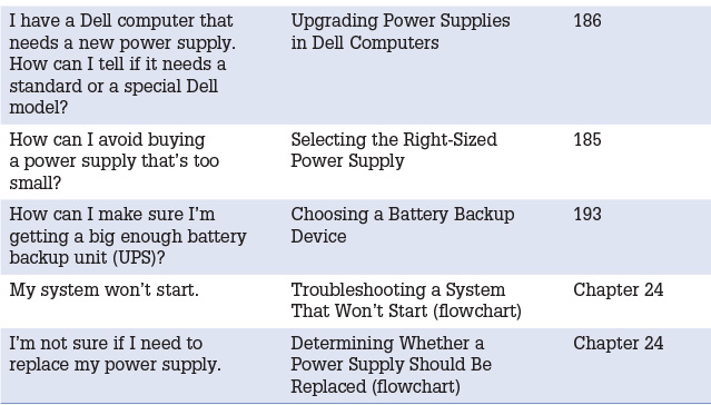 7. Desktop Power Supply Troubleshooting - The PC and Gadget Help ...