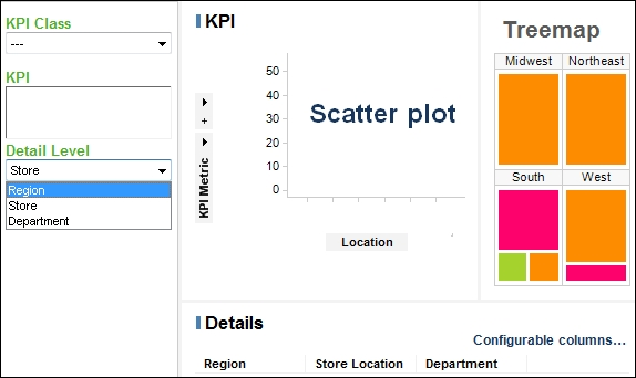 A metadata-driven self-service analytics case study