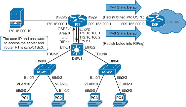 networking troubleshooting essay The five most common network problems 1  a common problem in many networking environments occurs when two machines try to use the same ip address.