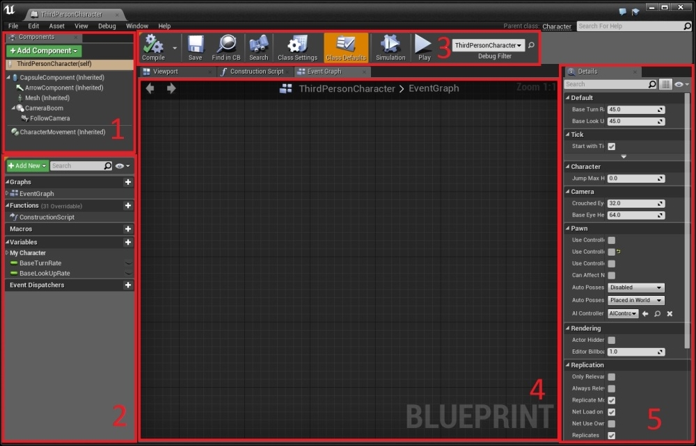Getting familiar with the Blueprint user interface