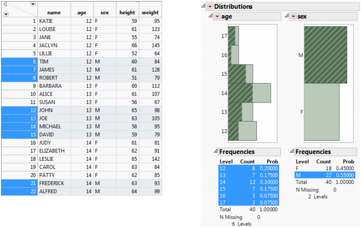 Example of a JMP Report Window and Data Table