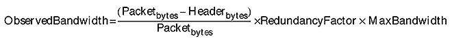 Typical Ethernet frame carrying a UDP packet