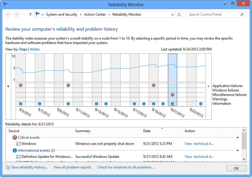 Windows 8's Reliability Monitor