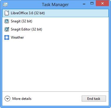 The simplified interface of the Task Manager