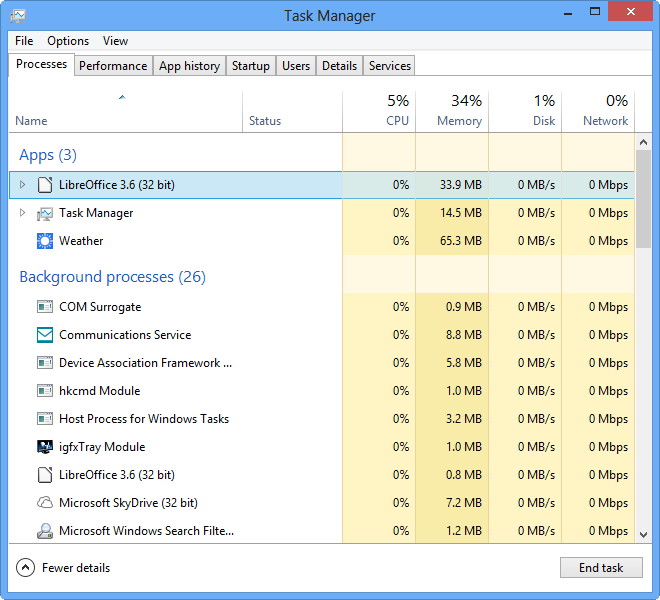 The more robust Task Manager interface
