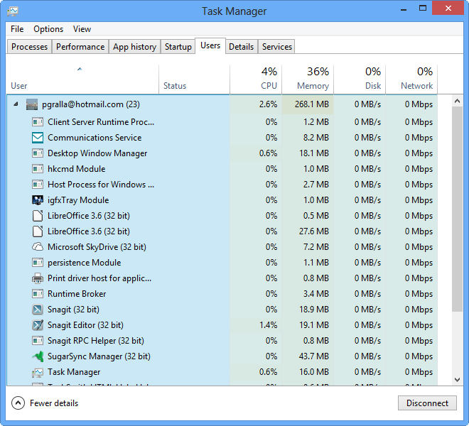 The Task Manager's Users tab