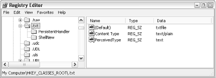 The Registry key named for the filename extension contains a pointer to another Registry key (see Figure 4-11)