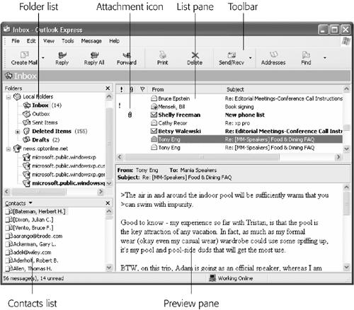 "The four panes of Outlook Express. Click a folder in the upper-left pane to see its contents in the upper-right pane. When you click the name of a message in the upper-right pane, the message itself appears in the lower-right pane. Lower left: your list of MSN Messenger Service ""buddies,"" as described in the previous chapter."