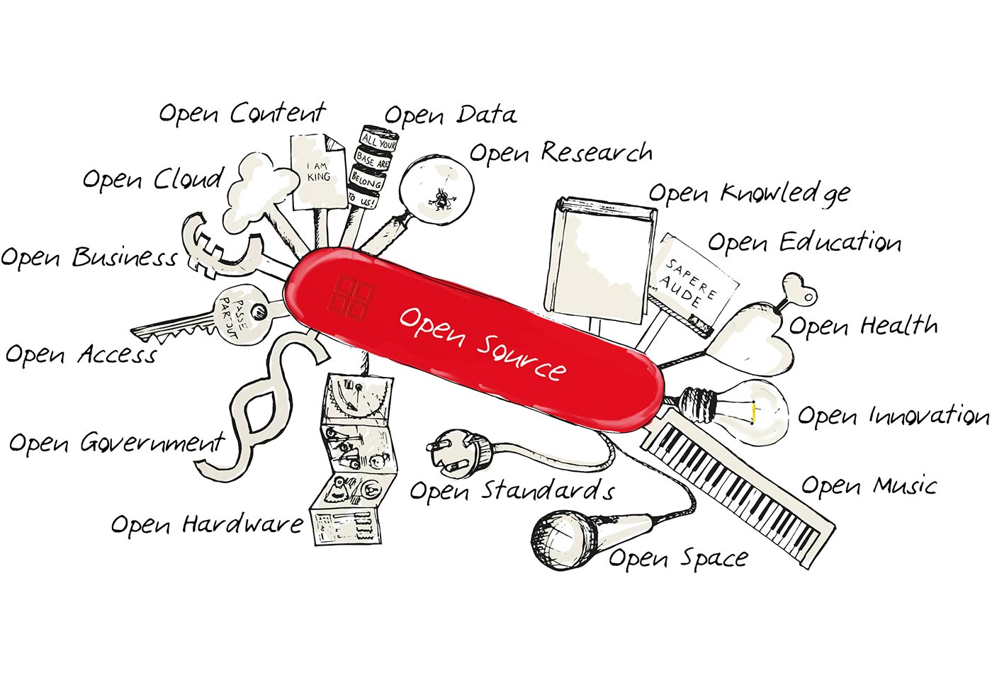 "Open Source ""Swiss Knife"""