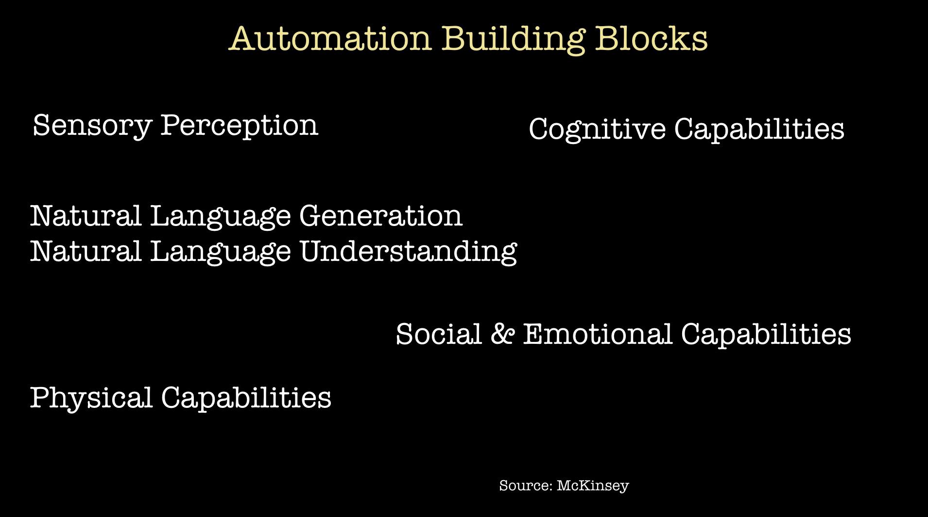 automation building blocks