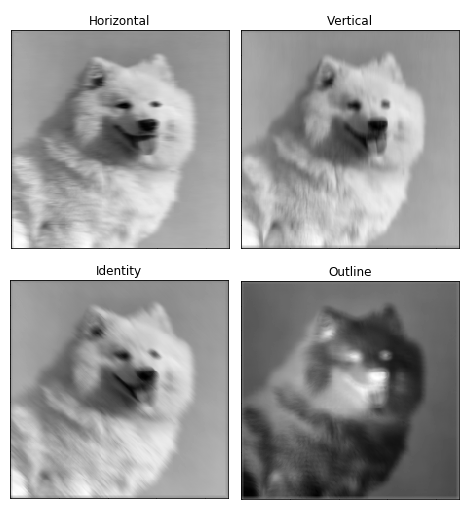 visualized convolutional filters 2